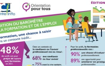 Infographie Barometre 2021 Centre Inffo
